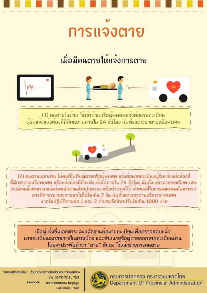 การแจ้งตาย - กรมการปกครอง กระทรวงมหาดไทย